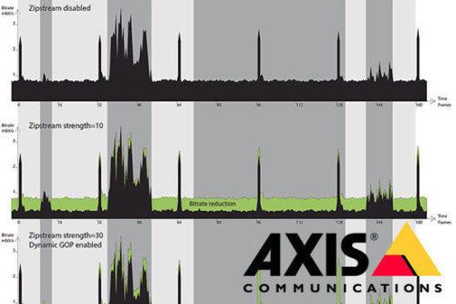 der-fokus-liegt-auf-qualitaet-axis-zipstream