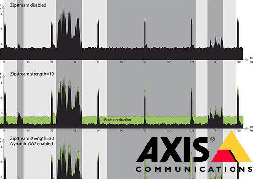 Der Fokus liegt auf Qualität – Axis' Zipstream