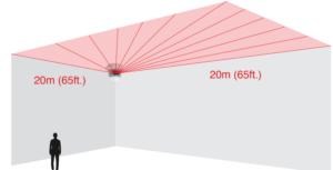 Optex Lasersensor zum Schutz einer Decke