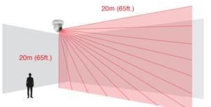 Optex Lasersensor zum Schutz einer vertikalen Fläche