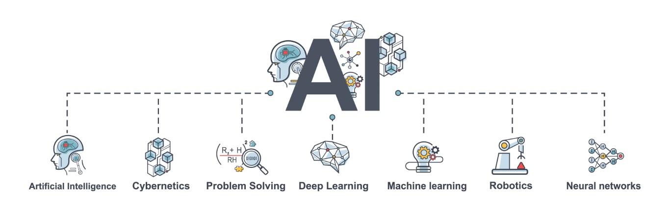 Hikvision mit Künstliche Intelligenz (KI) mit Deep Learning Strategie - Übersicht